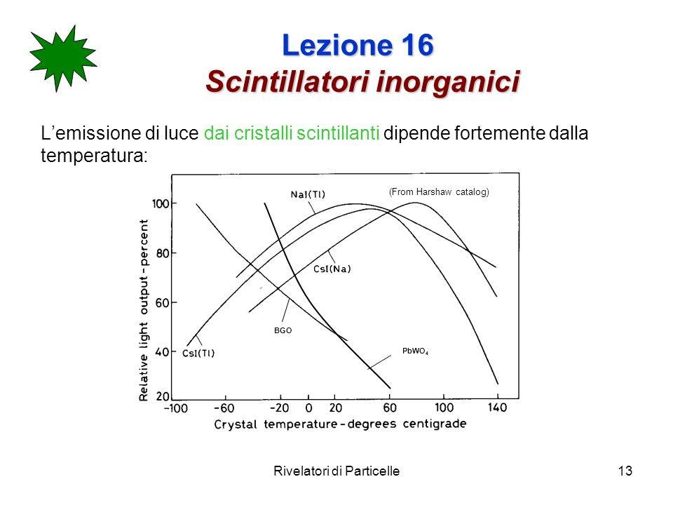 Rivelatori di Particelle13 Lezione 16 Scintillatori inorganici Lemissione di luce dai cristalli scintillanti dipende fortemente dalla temperatura: BGO