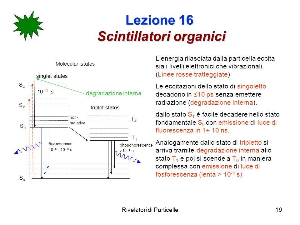 Rivelatori di Particelle19 Lezione 16 Scintillatori organici Lenergia rilasciata dalla particella eccita sia i livelli elettronici che vibrazionali. (