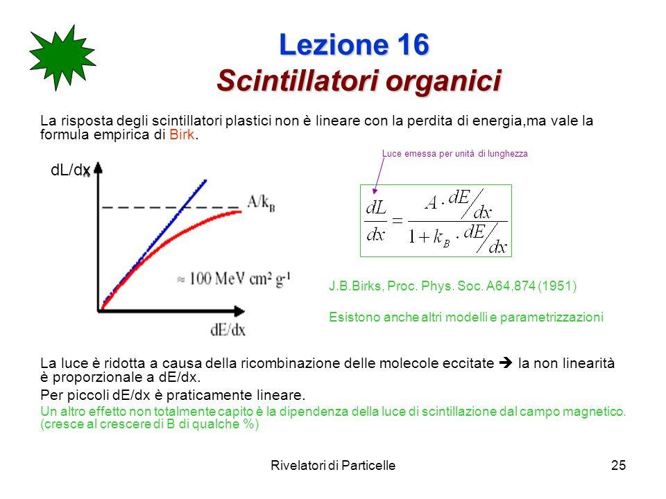 Rivelatori di Particelle25 Lezione 16 Scintillatori organici La risposta degli scintillatori plastici non è lineare con la perdita di energia,ma vale