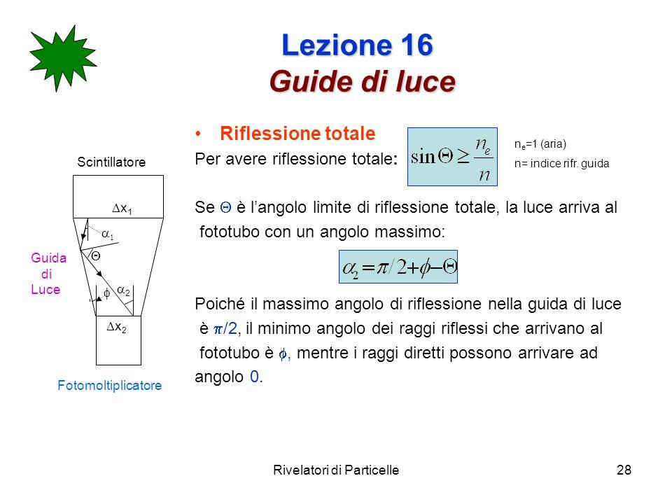 Rivelatori di Particelle28 Lezione 16 Guide di luce Riflessione totale Per avere riflessione totale: Se è langolo limite di riflessione totale, la luc