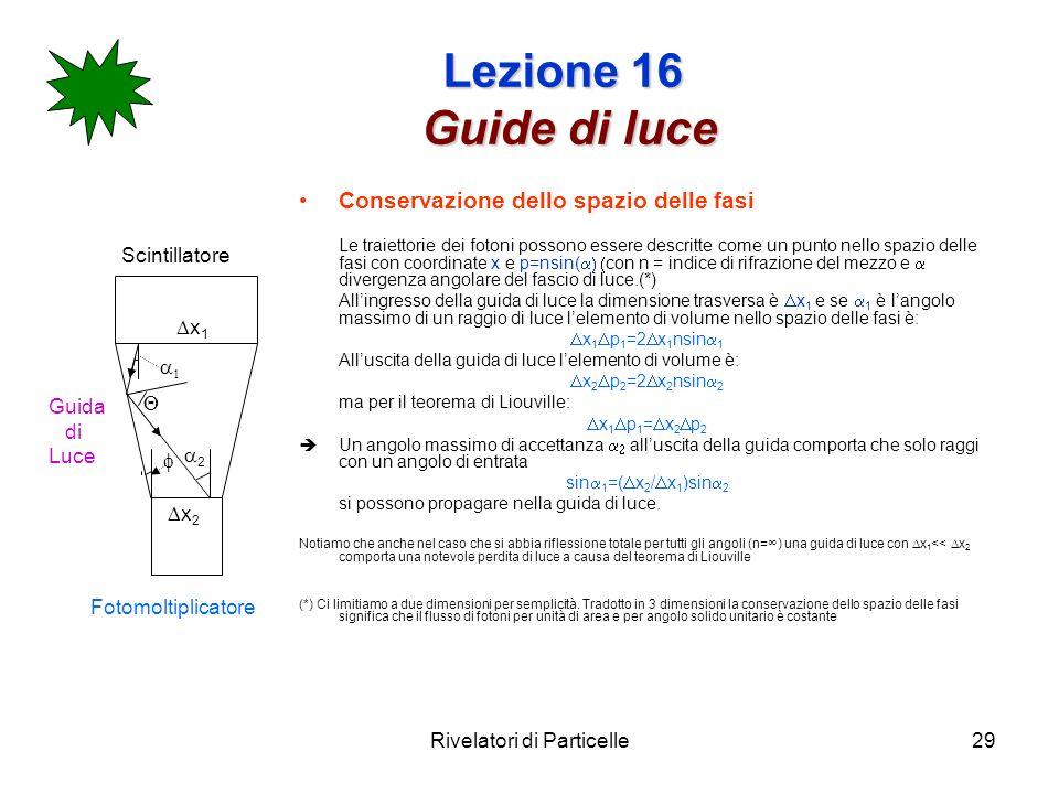 Rivelatori di Particelle29 Lezione 16 Guide di luce Conservazione dello spazio delle fasi Le traiettorie dei fotoni possono essere descritte come un p