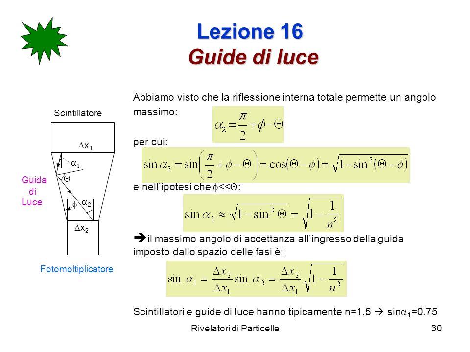 Rivelatori di Particelle30 Lezione 16 Guide di luce Abbiamo visto che la riflessione interna totale permette un angolo massimo: per cui: e nellipotesi