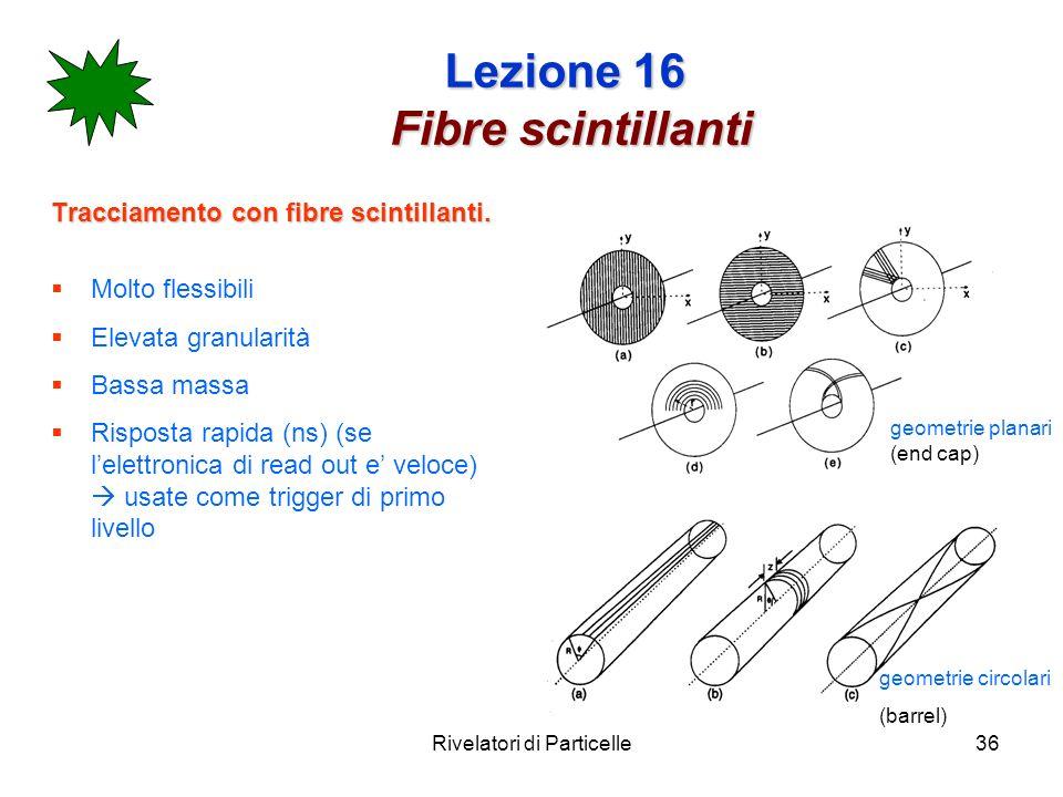 Rivelatori di Particelle36 Lezione 16 Fibre scintillanti Tracciamento con fibre scintillanti. Molto flessibili Elevata granularità Bassa massa Rispost