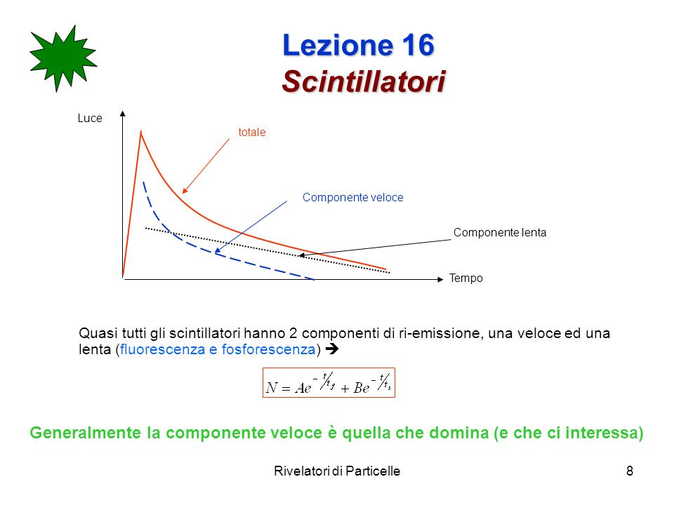 Rivelatori di Particelle8 Lezione 16 Scintillatori Luce Tempo totale Componente veloce Componente lenta Quasi tutti gli scintillatori hanno 2 componen