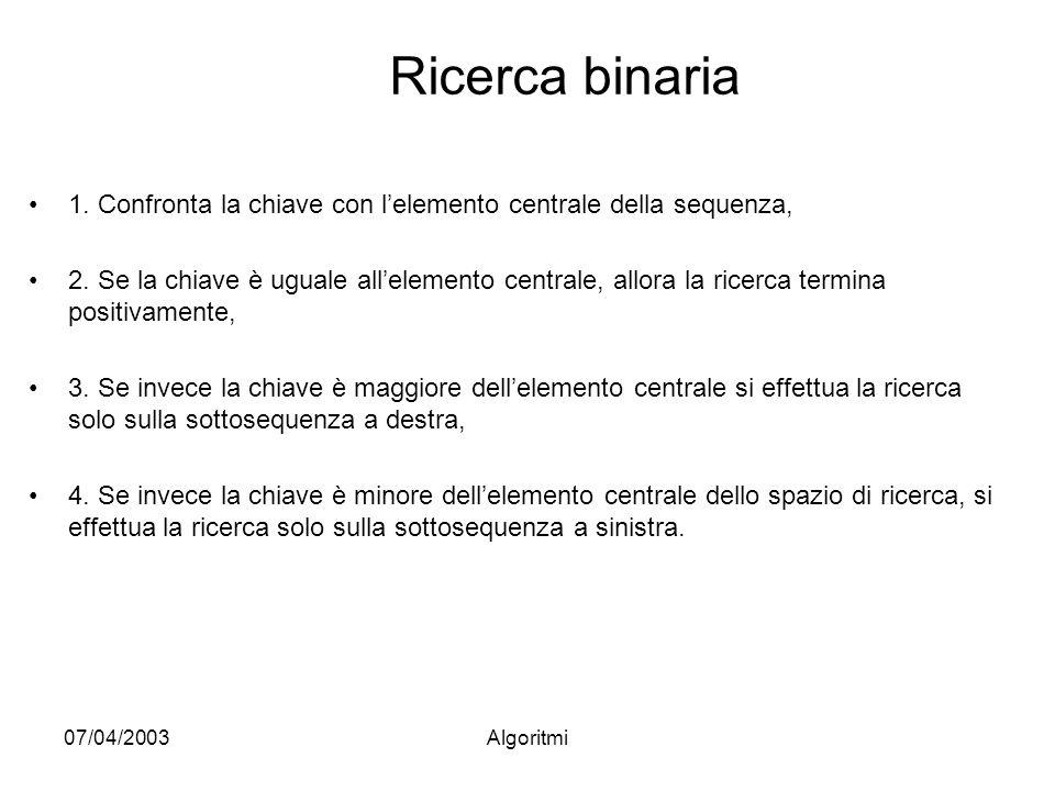 07/04/2003Algoritmi Ricerca binaria 1.