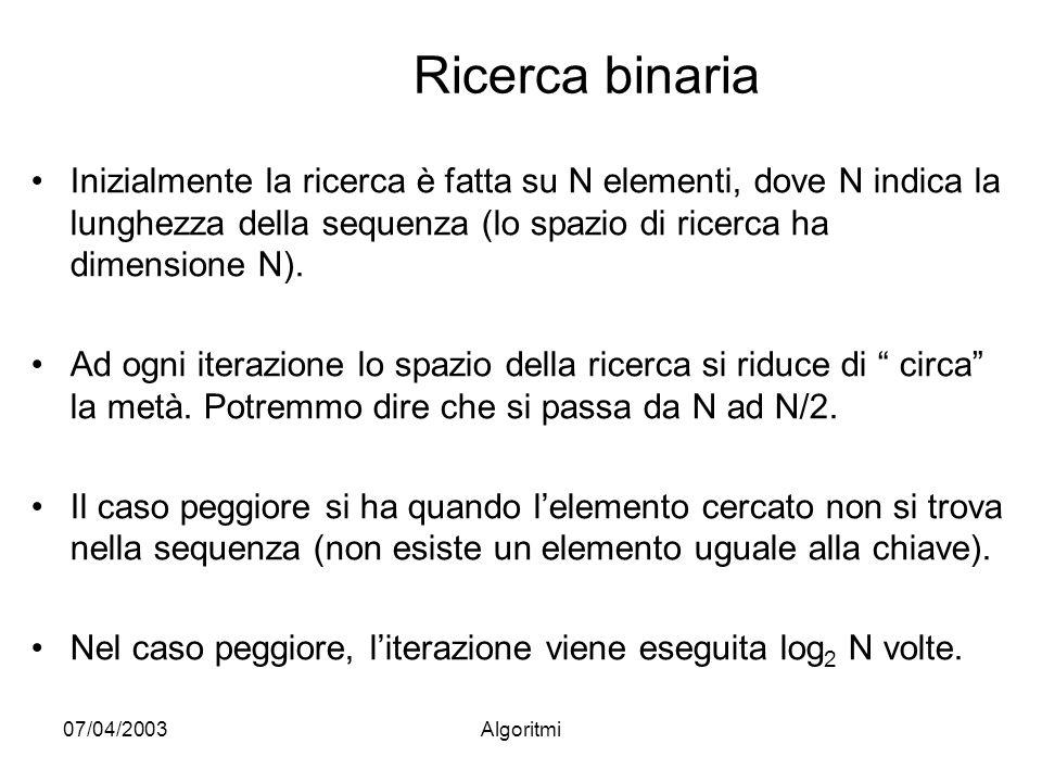 07/04/2003Algoritmi Ricerca binaria Inizialmente la ricerca è fatta su N elementi, dove N indica la lunghezza della sequenza (lo spazio di ricerca ha dimensione N).