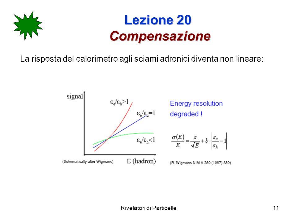 Rivelatori di Particelle11 Lezione 20 Compensazione La risposta del calorimetro agli sciami adronici diventa non lineare: