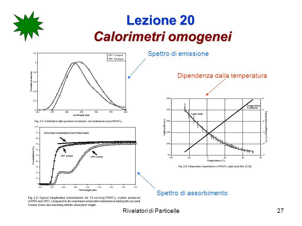 Rivelatori di Particelle27 Lezione 20 Calorimetri omogenei Spettro di emissione Spettro di assorbimento Dipendenza dalla temperatura