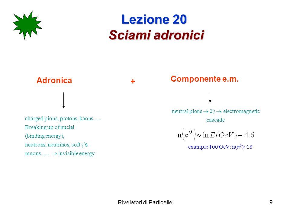 Rivelatori di Particelle9 Lezione 20 Sciami adronici neutral pions 2 electromagnetic cascade charged pions, protons, kaons ….