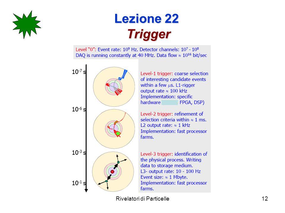 Rivelatori di Particelle12 Lezione 22 Trigger