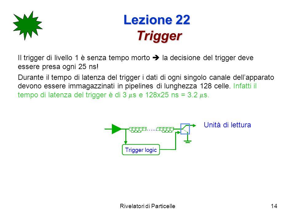 Rivelatori di Particelle14 Lezione 22 Trigger Il trigger di livello 1 è senza tempo morto la decisione del trigger deve essere presa ogni 25 ns.