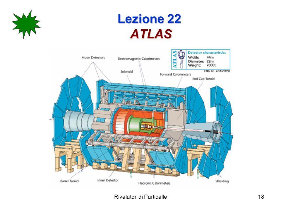 Rivelatori di Particelle18 Lezione 22 ATLAS