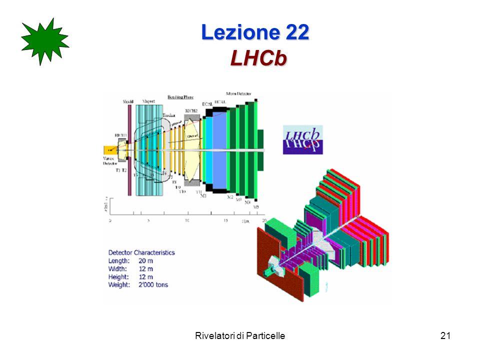 Rivelatori di Particelle21 Lezione 22 LHCb