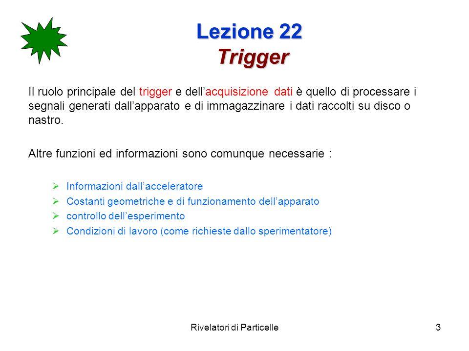 Rivelatori di Particelle3 Lezione 22 Trigger Il ruolo principale del trigger e dellacquisizione dati è quello di processare i segnali generati dallapparato e di immagazzinare i dati raccolti su disco o nastro.
