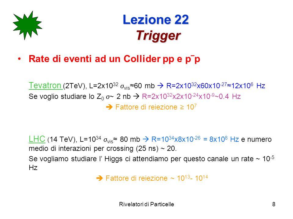Rivelatori di Particelle8 Lezione 22 Trigger Rate di eventi ad un Collider pp e pp Tevatron (2TeV), L=2x10 32 vis 60 mb R=2x10 32 x60x10 -27 12x10 6 Hz Se voglio studiare lo Z 0 ~ 2 nb R=2x10 32 x2x10 -24 x10 -9 ~0.4 Hz Fattore di reiezione 10 7 LHC ( 14 TeV), L=10 34 vis 80 mb R=10 34 x8x10 -26 = 8x10 8 Hz e numero medio di interazioni per crossing (25 ns) ~ 20.
