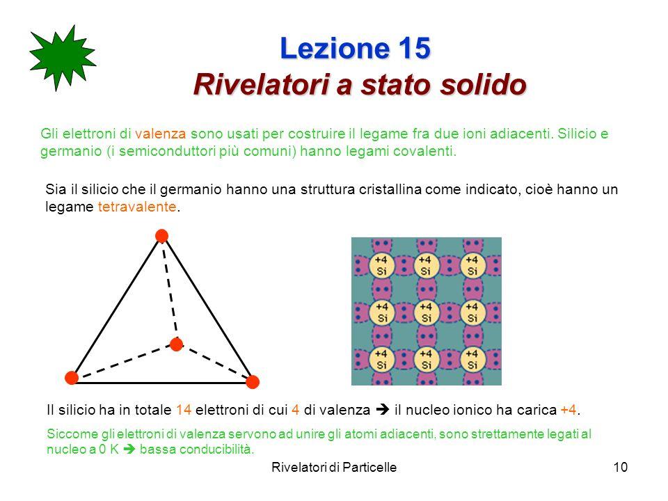 Rivelatori di Particelle10 Lezione 15 Rivelatori a stato solido Gli elettroni di valenza sono usati per costruire il legame fra due ioni adiacenti. Si