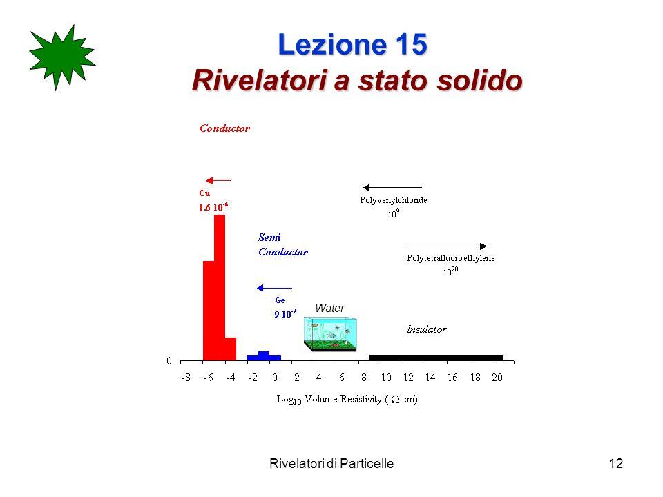 Rivelatori di Particelle12 Lezione 15 Rivelatori a stato solido Water