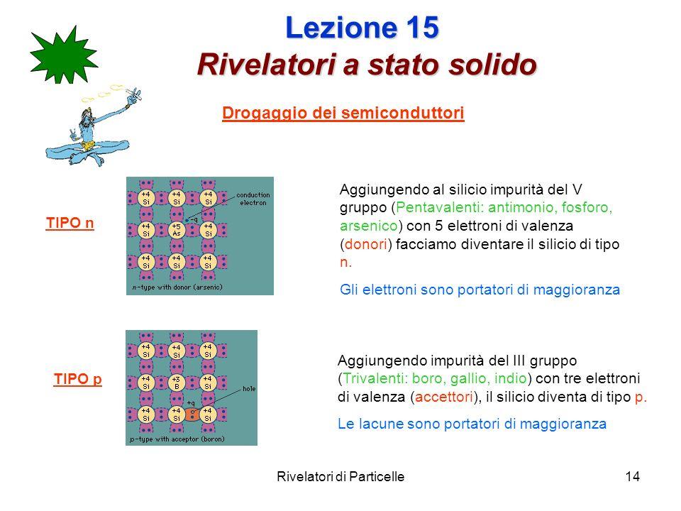 Rivelatori di Particelle14 Lezione 15 Rivelatori a stato solido Drogaggio dei semiconduttori TIPO n TIPO p Aggiungendo al silicio impurità del V grupp