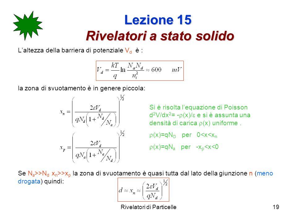 Rivelatori di Particelle19 Lezione 15 Rivelatori a stato solido Laltezza della barriera di potenziale V d è : la zona di svuotamento è in genere picco