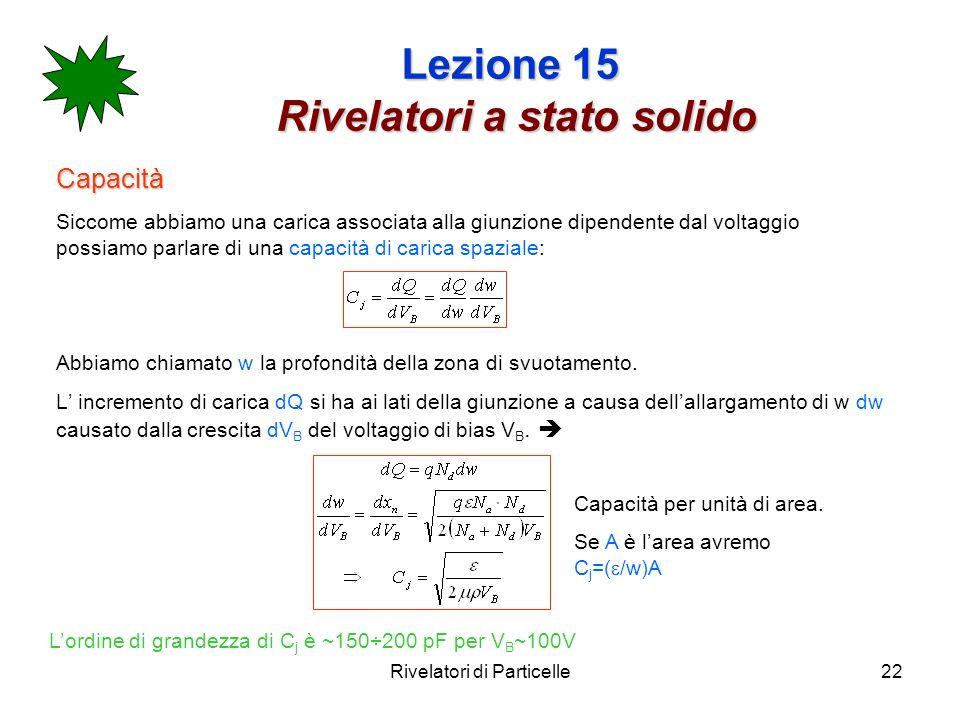 Rivelatori di Particelle22 Lezione 15 Rivelatori a stato solido Capacità Siccome abbiamo una carica associata alla giunzione dipendente dal voltaggio