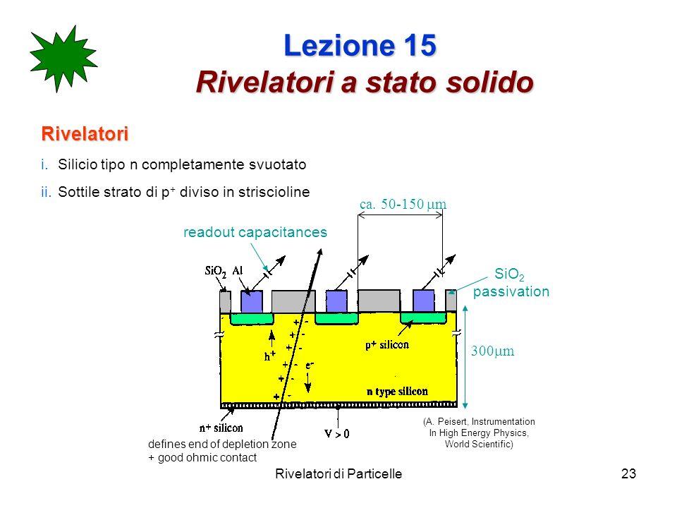 Rivelatori di Particelle23 Lezione 15 Rivelatori a stato solido Rivelatori i.Silicio tipo n completamente svuotato ii.Sottile strato di p + diviso in