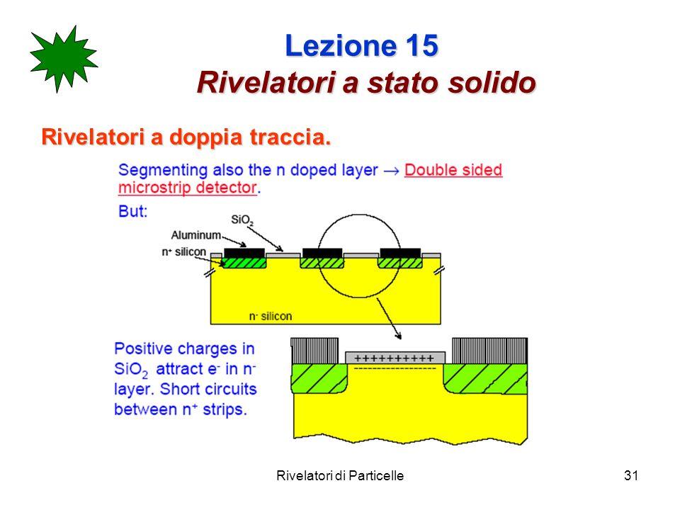 Rivelatori di Particelle31 Lezione 15 Rivelatori a stato solido Rivelatori a doppia traccia.