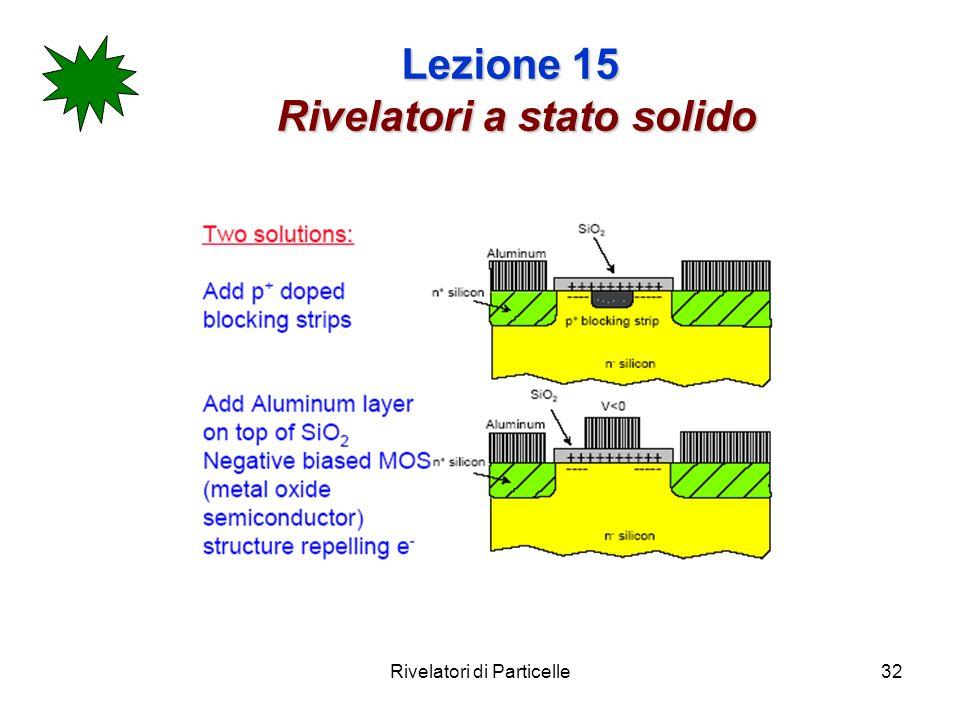 Rivelatori di Particelle32 Lezione 15 Rivelatori a stato solido