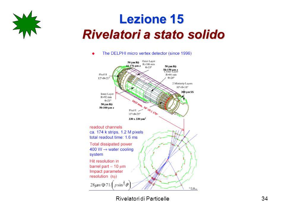 Rivelatori di Particelle34 Lezione 15 Rivelatori a stato solido