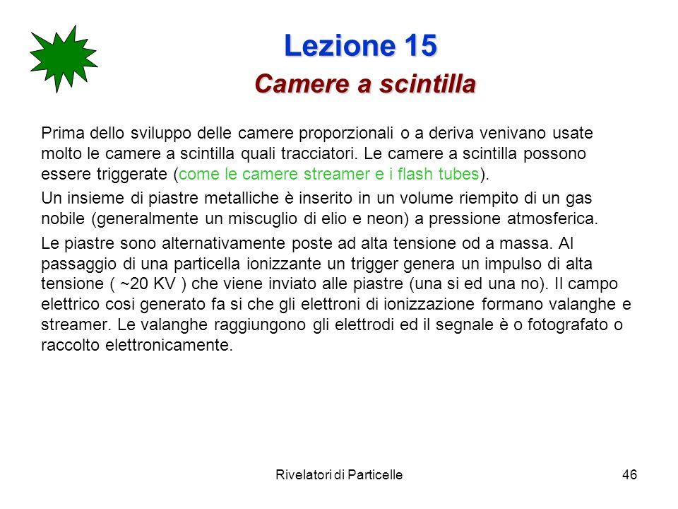 Rivelatori di Particelle46 Lezione 15 Camere a scintilla Prima dello sviluppo delle camere proporzionali o a deriva venivano usate molto le camere a s