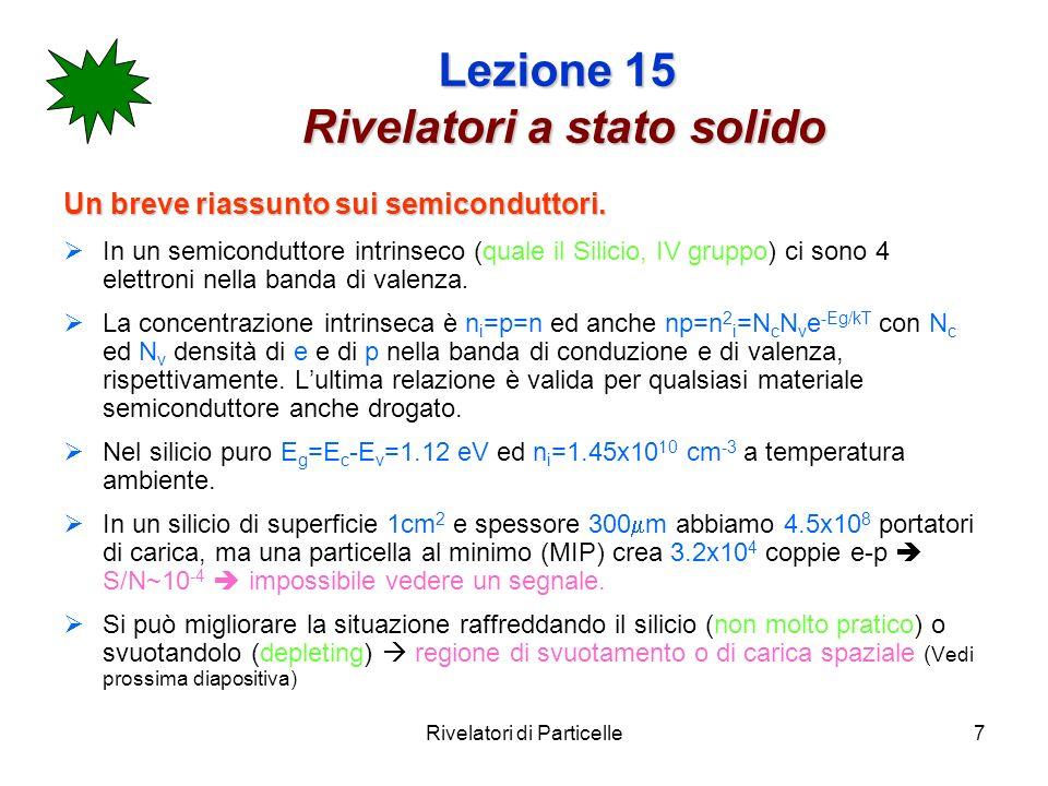 Rivelatori di Particelle7 Lezione 15 Rivelatori a stato solido Un breve riassunto sui semiconduttori. In un semiconduttore intrinseco (quale il Silici
