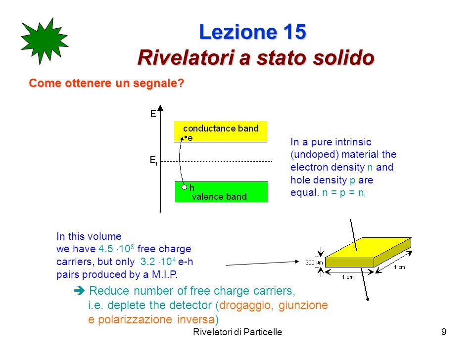 Rivelatori di Particelle9 Lezione 15 Rivelatori a stato solido Come ottenere un segnale? In a pure intrinsic (undoped) material the electron density n