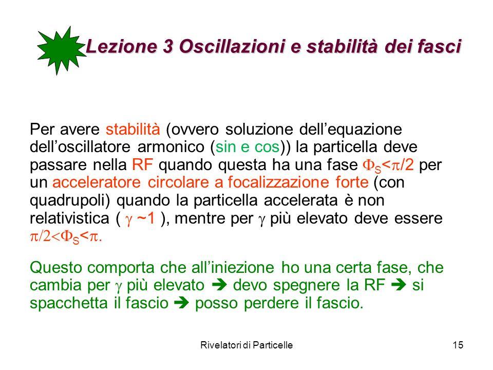 Rivelatori di Particelle15 Lezione 3 Oscillazioni e stabilità dei fasci Lezione 3 Oscillazioni e stabilità dei fasci Per avere stabilità (ovvero soluz