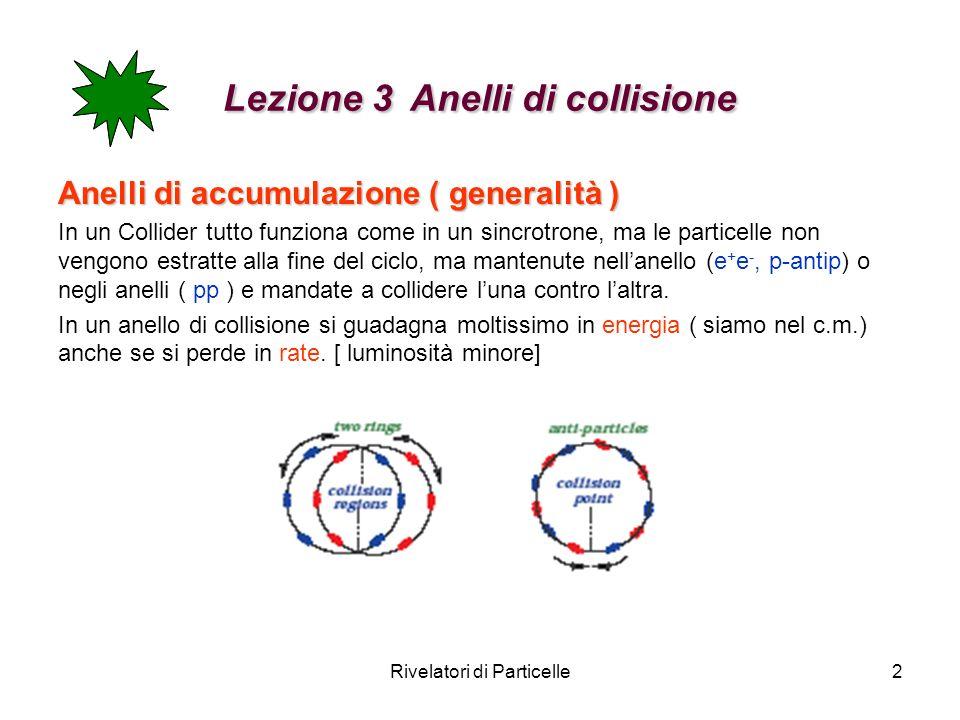 Rivelatori di Particelle2 Lezione 3 Anelli di collisione Anelli di accumulazione ( generalità ) In un Collider tutto funziona come in un sincrotrone,