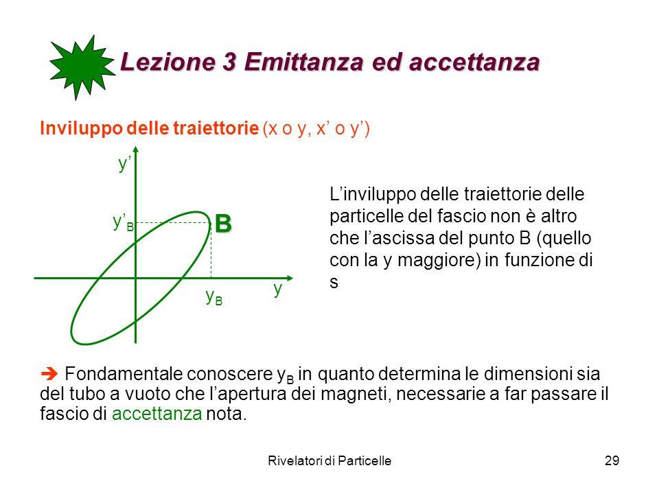 Rivelatori di Particelle29 Lezione 3 Emittanza ed accettanza Inviluppo delle traiettorie (x o y, x o y) Fondamentale conoscere y B in quanto determina