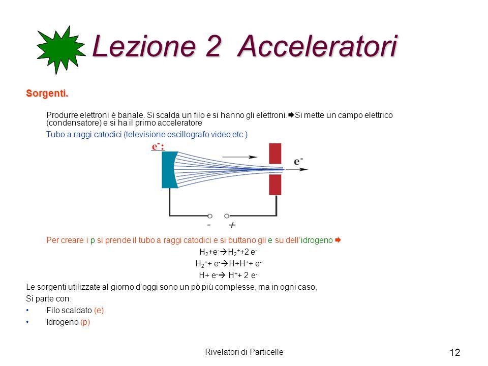 Rivelatori di Particelle 12 Lezione 2 Acceleratori Sorgenti. Produrre elettroni è banale. Si scalda un filo e si hanno gli elettroni. Si mette un camp