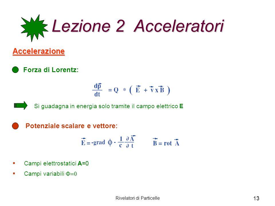 Rivelatori di Particelle 13 Lezione 2 Acceleratori Accelerazione A=0 Campi elettrostatici A=0 Campi variabili Forza di Lorentz: Si guadagna in energia