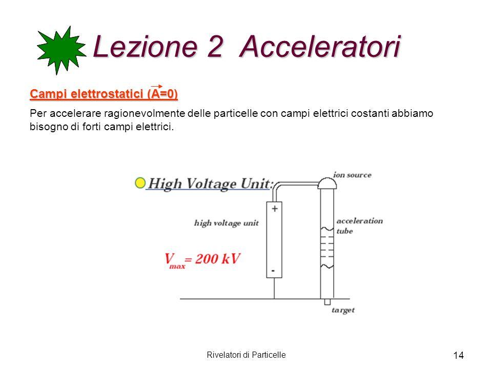 Rivelatori di Particelle 14 Lezione 2 Acceleratori Campi elettrostatici (A=0) Per accelerare ragionevolmente delle particelle con campi elettrici cost