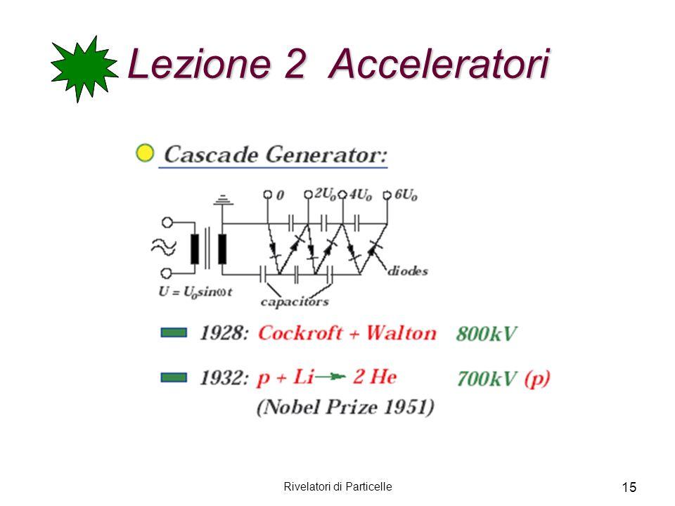 Rivelatori di Particelle 15 Lezione 2 Acceleratori