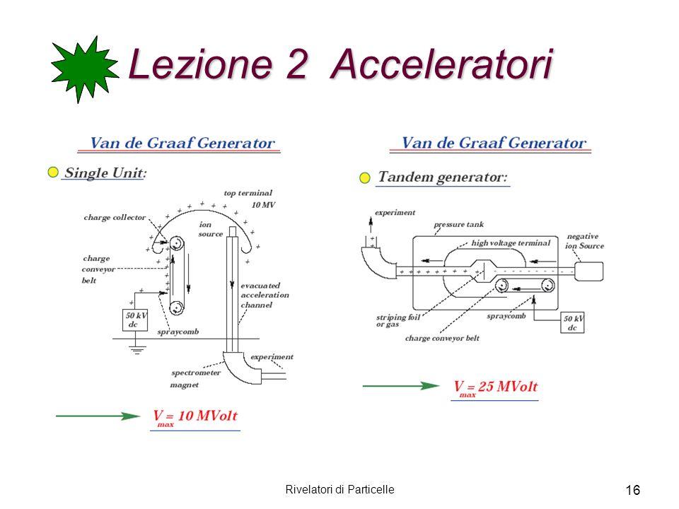 Rivelatori di Particelle 16 Lezione 2 Acceleratori