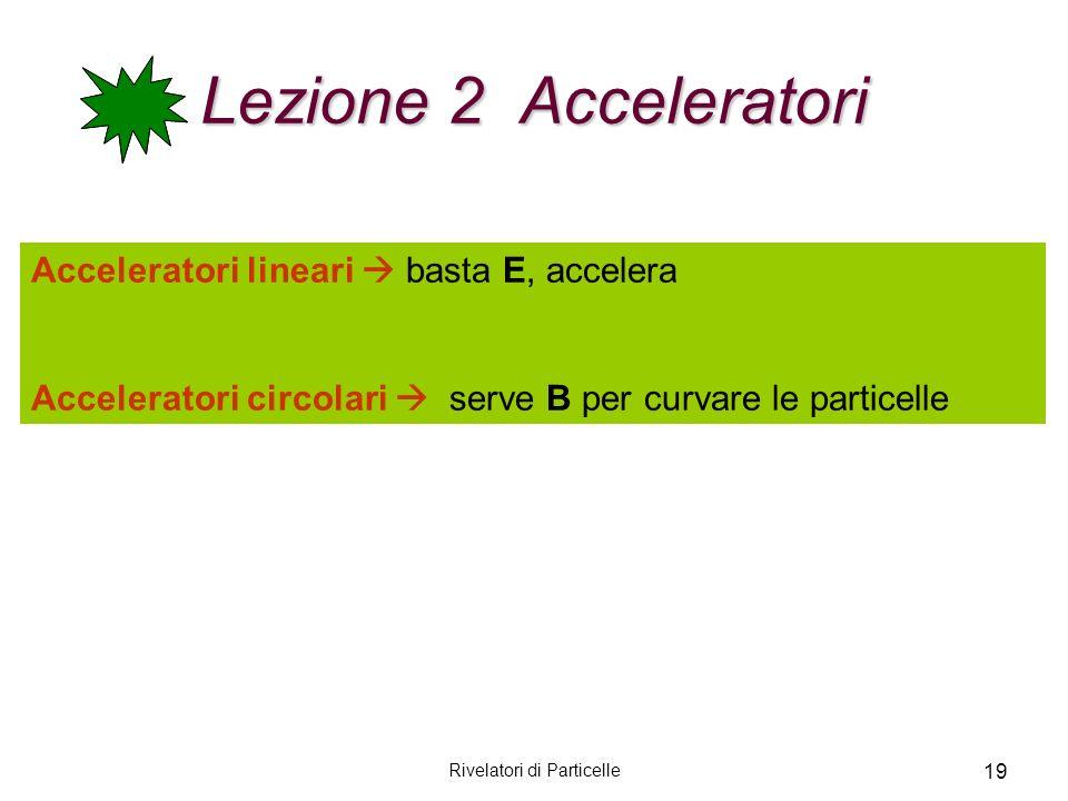 Rivelatori di Particelle 19 Lezione 2 Acceleratori Acceleratori lineari basta E, accelera Acceleratori circolari serve B per curvare le particelle