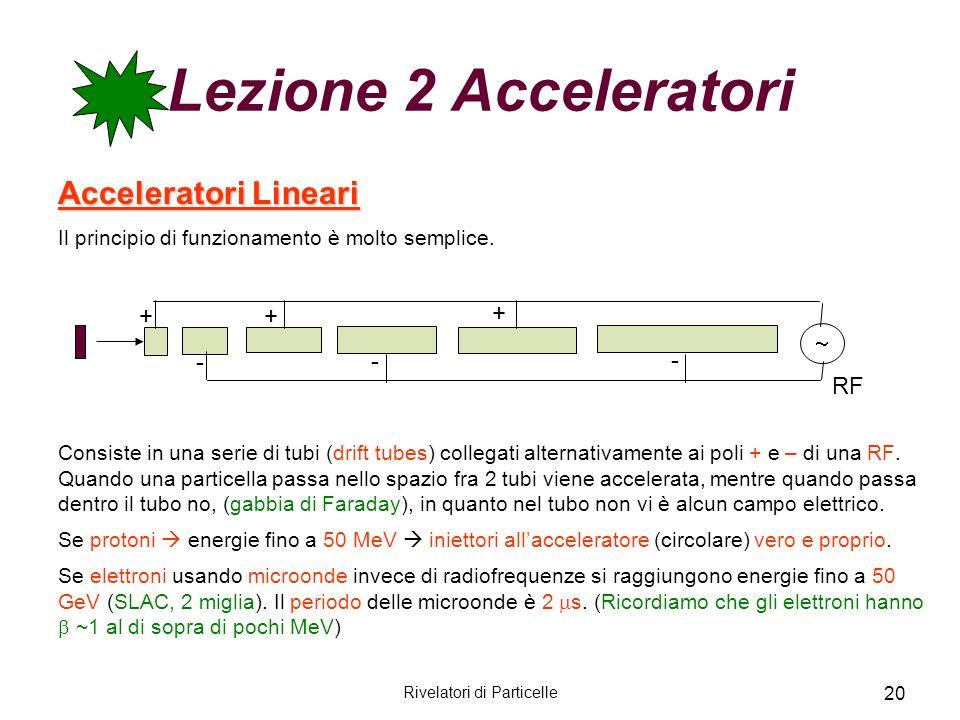 Rivelatori di Particelle 20 Lezione 2 Acceleratori Acceleratori Lineari Il principio di funzionamento è molto semplice. Consiste in una serie di tubi