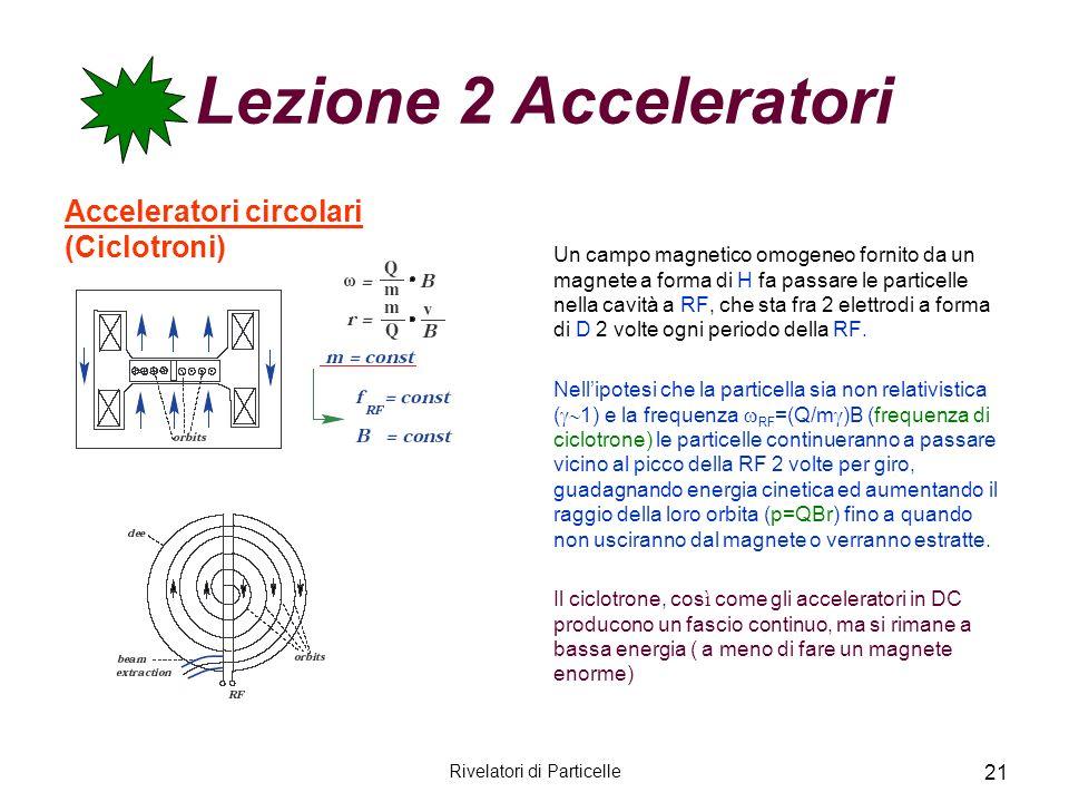 Rivelatori di Particelle 21 Lezione 2 Acceleratori Acceleratori circolari (Ciclotroni) Un campo magnetico omogeneo fornito da un magnete a forma di H