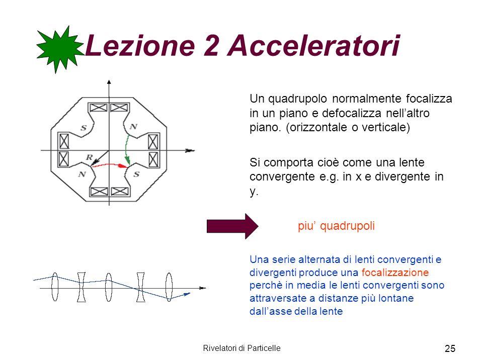 Rivelatori di Particelle 25 Lezione 2 Acceleratori Un quadrupolo normalmente focalizza in un piano e defocalizza nellaltro piano. (orizzontale o verti
