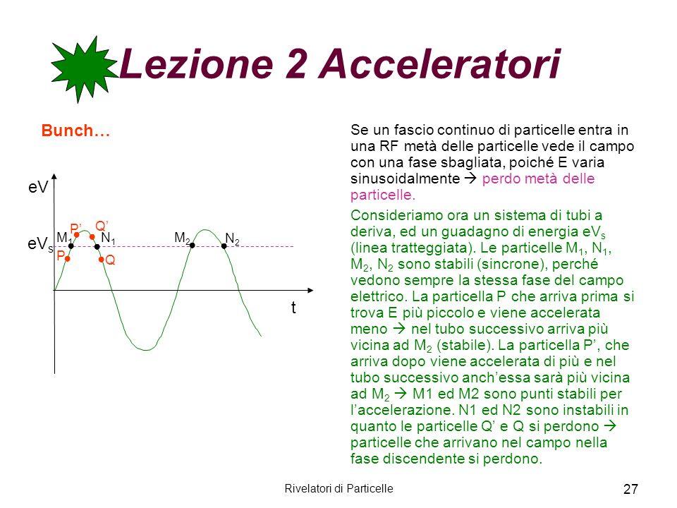 Rivelatori di Particelle 27 Lezione 2 Acceleratori Bunch… Se un fascio continuo di particelle entra in una RF metà delle particelle vede il campo con
