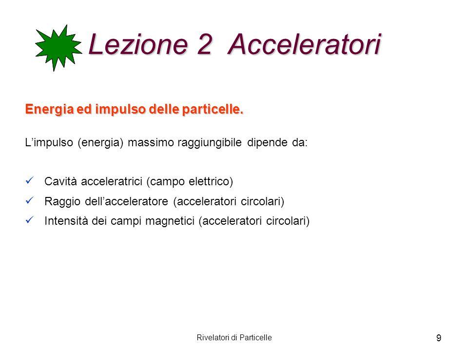 Rivelatori di Particelle 9 Lezione 2 Acceleratori Energia ed impulso delle particelle. Limpulso (energia) massimo raggiungibile dipende da: Cavità acc