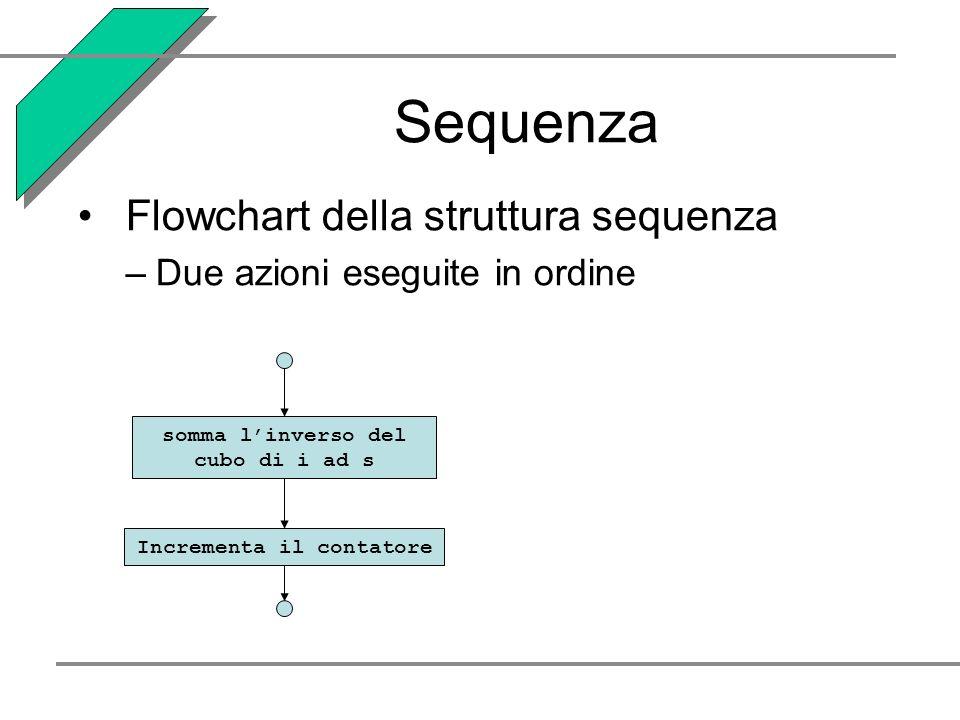 Sequenza Flowchart della struttura sequenza –Due azioni eseguite in ordine somma linverso del cubo di i ad s Incrementa il contatore