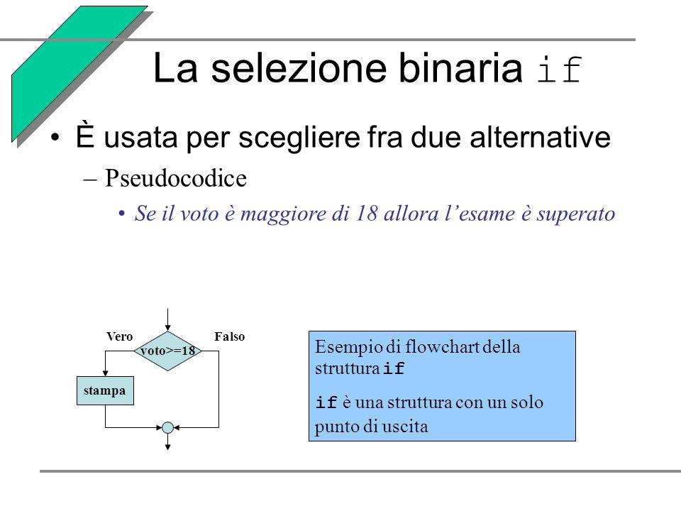 La selezione binaria if È usata per scegliere fra due alternative –Pseudocodice Se il voto è maggiore di 18 allora lesame è superato Falso voto>=18 Vero stampa Esempio di flowchart della struttura if if è una struttura con un solo punto di uscita