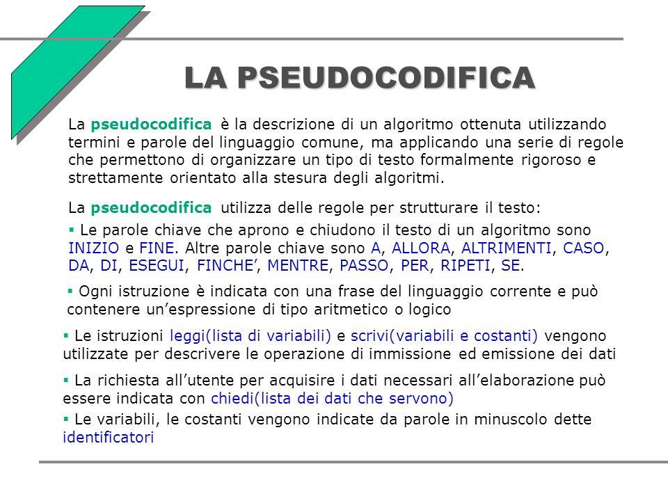 LA PSEUDOCODIFICA La pseudocodifica è la descrizione di un algoritmo ottenuta utilizzando termini e parole del linguaggio comune, ma applicando una serie di regole che permettono di organizzare un tipo di testo formalmente rigoroso e strettamente orientato alla stesura degli algoritmi.