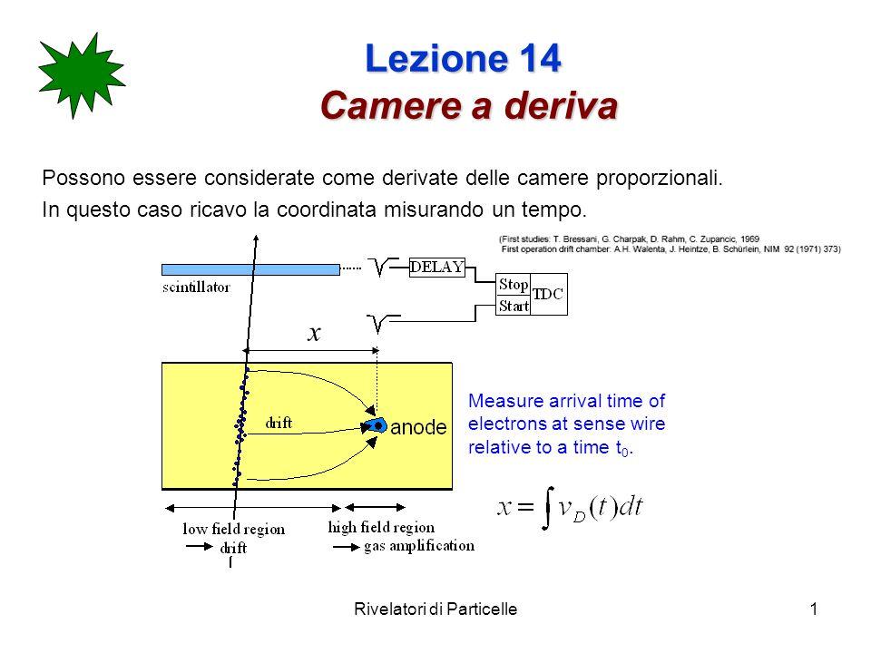 Rivelatori di Particelle1 Lezione 14 Camere a deriva Possono essere considerate come derivate delle camere proporzionali.