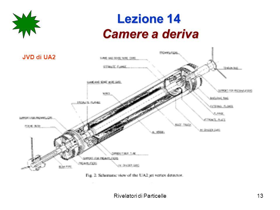 Rivelatori di Particelle13 Lezione 14 Camere a deriva JVD di UA2